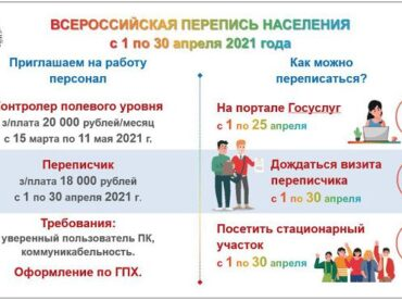 Проведи Всероссийскую перепись населения вместе с нами!